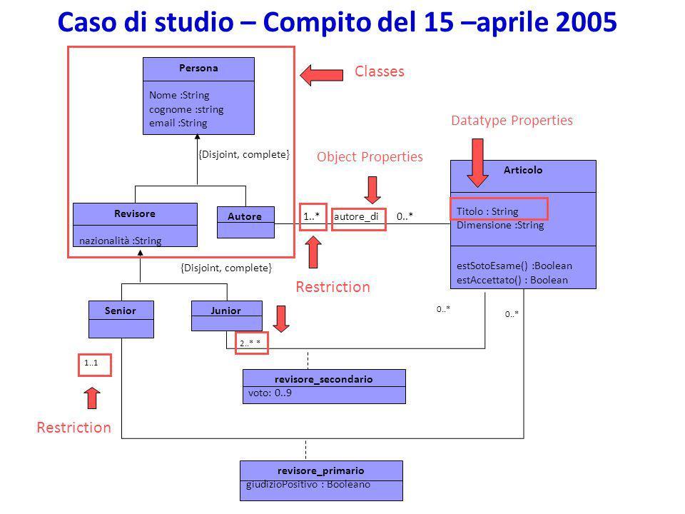 Caso di studio – Compito del 15 –aprile 2005