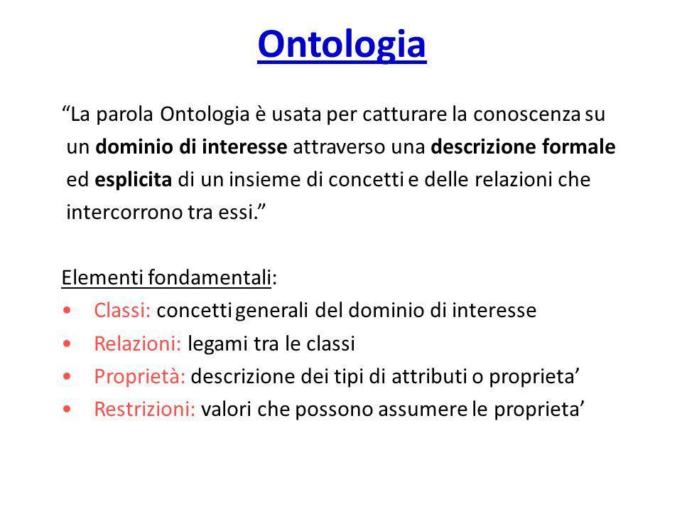 Ontologia La parola Ontologia è usata per catturare la conoscenza su