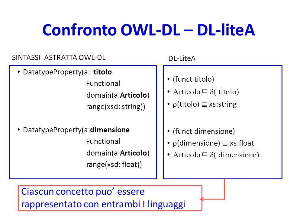 Confronto OWL-DL – DL-liteA