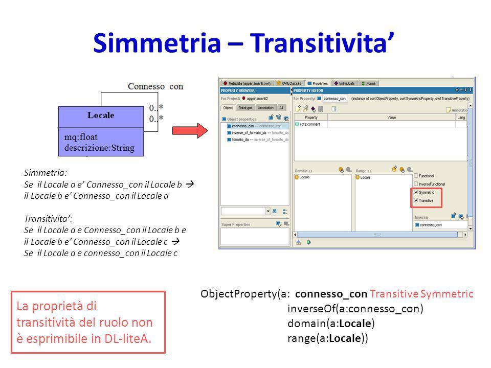 Simmetria – Transitivita'