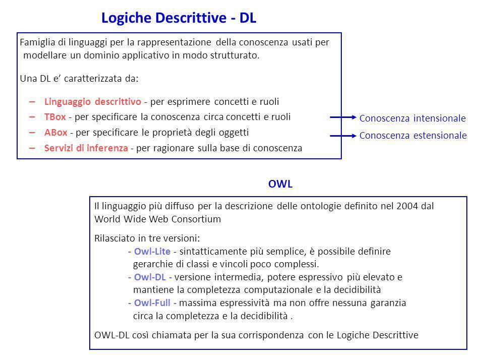Logiche Descrittive - DL