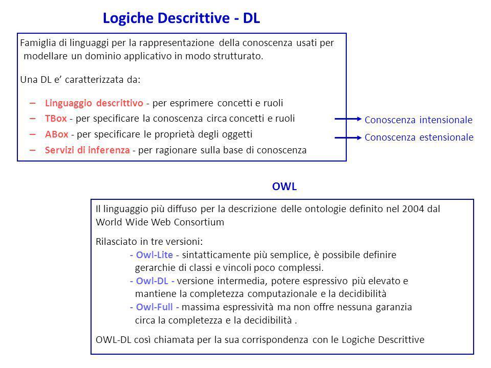 Logiche Descrittive - DL