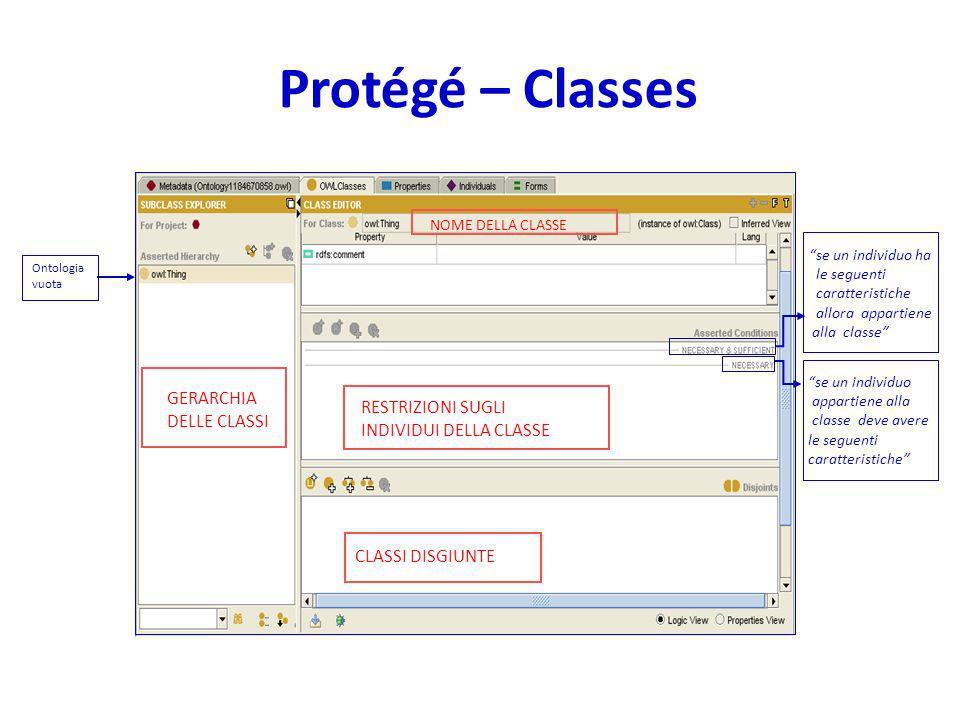 Protégé – Classes GERARCHIA DELLE CLASSI RESTRIZIONI SUGLI
