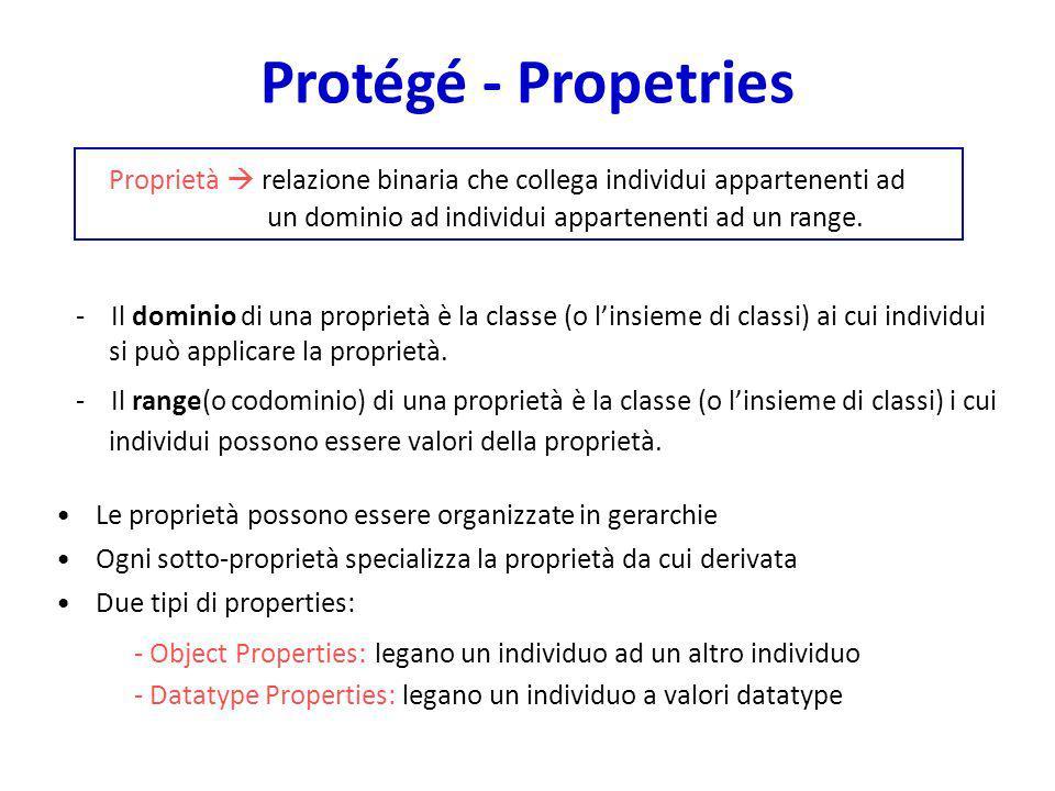 Protégé - Propetries Proprietà  relazione binaria che collega individui appartenenti ad. un dominio ad individui appartenenti ad un range.