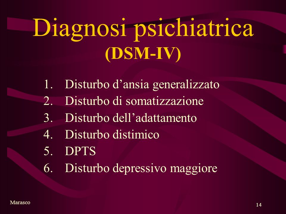 Diagnosi psichiatrica (DSM-IV)