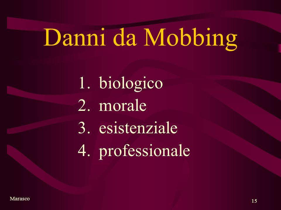 Danni da Mobbing biologico morale esistenziale professionale Marasco