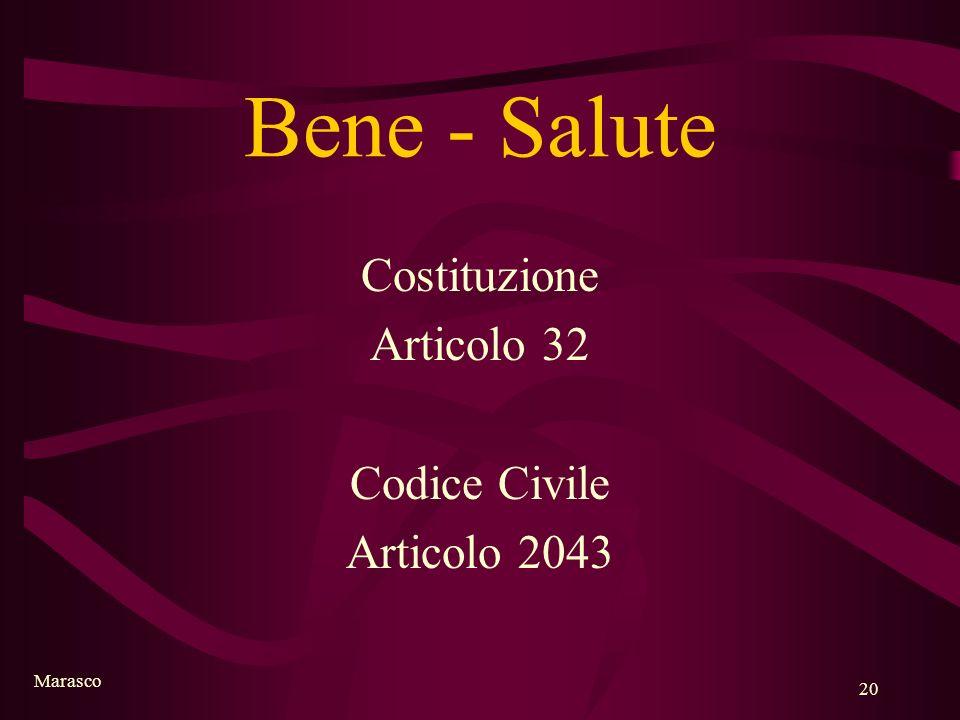 Bene - Salute Costituzione Articolo 32 Codice Civile Articolo 2043