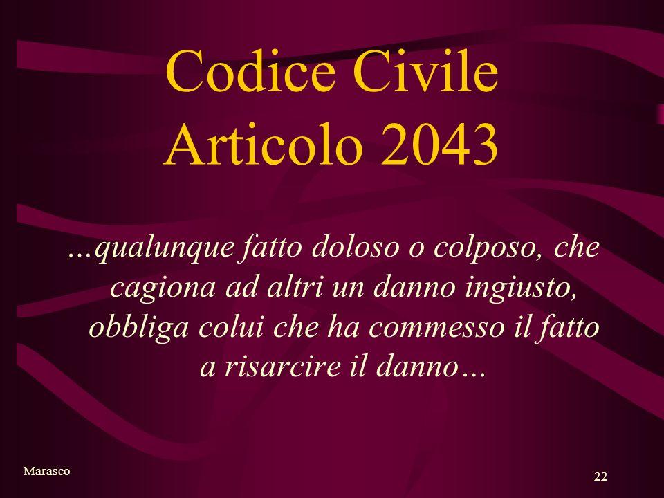 Codice Civile Articolo 2043