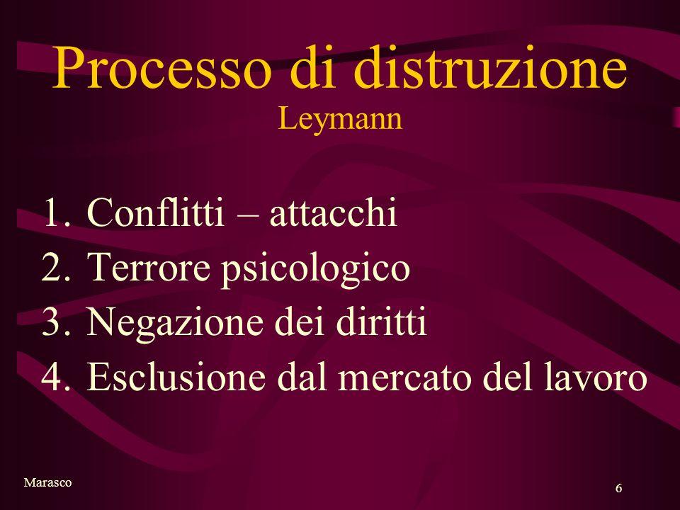 Processo di distruzione Leymann