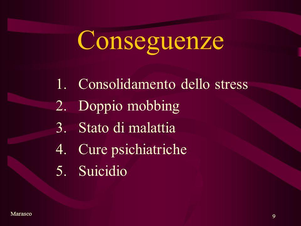 Conseguenze Consolidamento dello stress Doppio mobbing