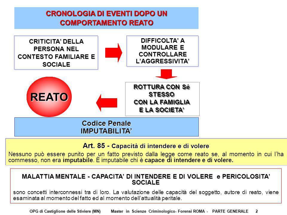 REATO CRONOLOGIA DI EVENTI DOPO UN COMPORTAMENTO REATO Codice Penale