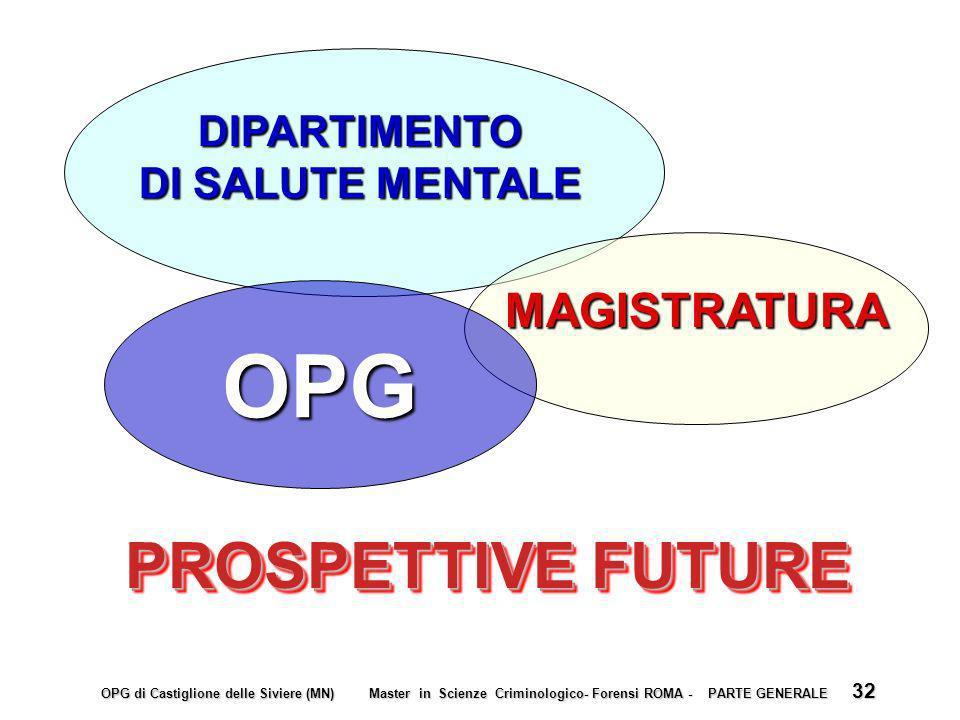 OPG PROSPETTIVE FUTURE MAGISTRATURA DIPARTIMENTO DI SALUTE MENTALE