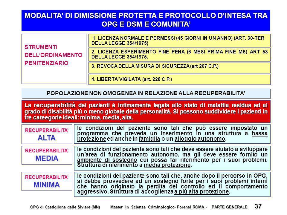 MODALITA' DI DIMISSIONE PROTETTA E PROTOCOLLO D'INTESA TRA OPG E DSM E COMUNITA'