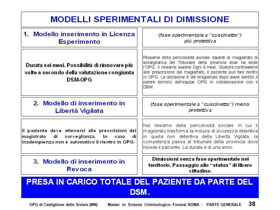 OPG di Castiglione delle Siviere (MN) Master in Scienze Criminologico- Forensi ROMA - PARTE GENERALE 38