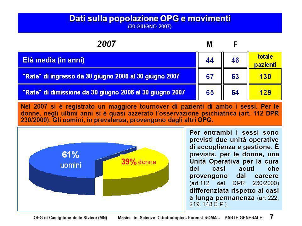 Dati sulla popolazione OPG e movimenti