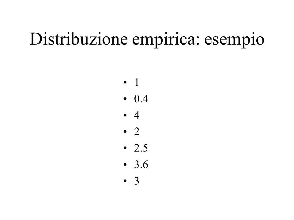 Distribuzione empirica: esempio