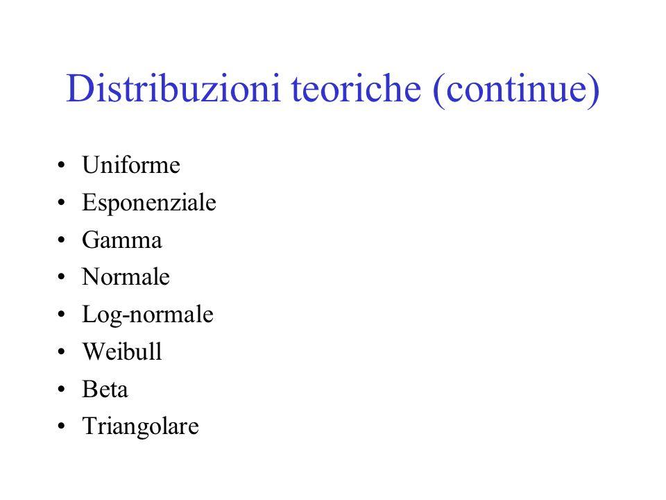 Distribuzioni teoriche (continue)