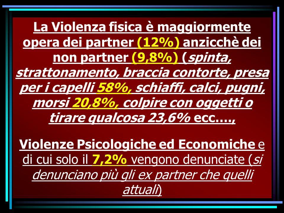 La Violenza fisica è maggiormente opera dei partner (12%) anzicchè dei non partner (9,8%) (spinta, strattonamento, braccia contorte, presa per i capelli 58%, schiaffi, calci, pugni, morsi 20,8%, colpire con oggetti o tirare qualcosa 23,6% ecc…., Violenze Psicologiche ed Economiche e di cui solo il 7,2% vengono denunciate (si denunciano più gli ex partner che quelli attuali)
