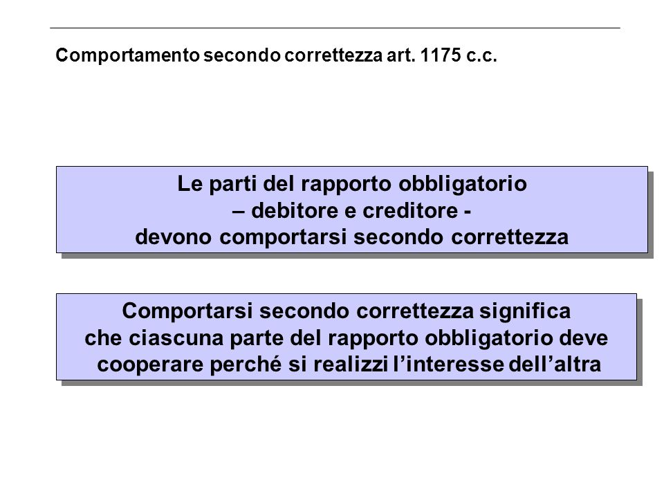 Comportamento secondo correttezza art. 1175 c.c.