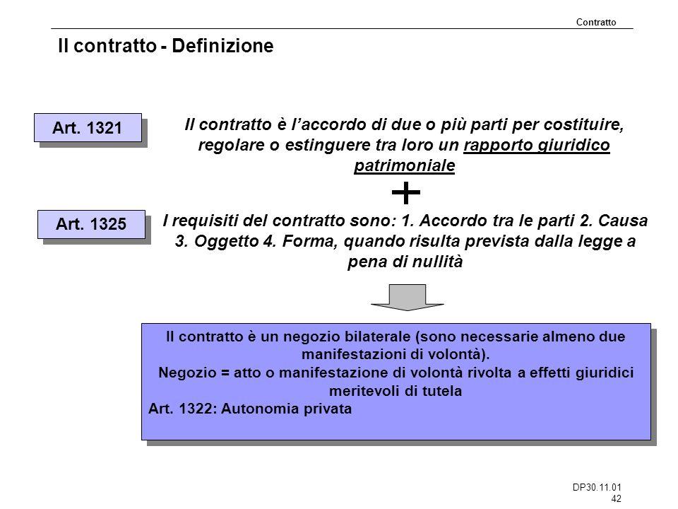 Il contratto - Definizione