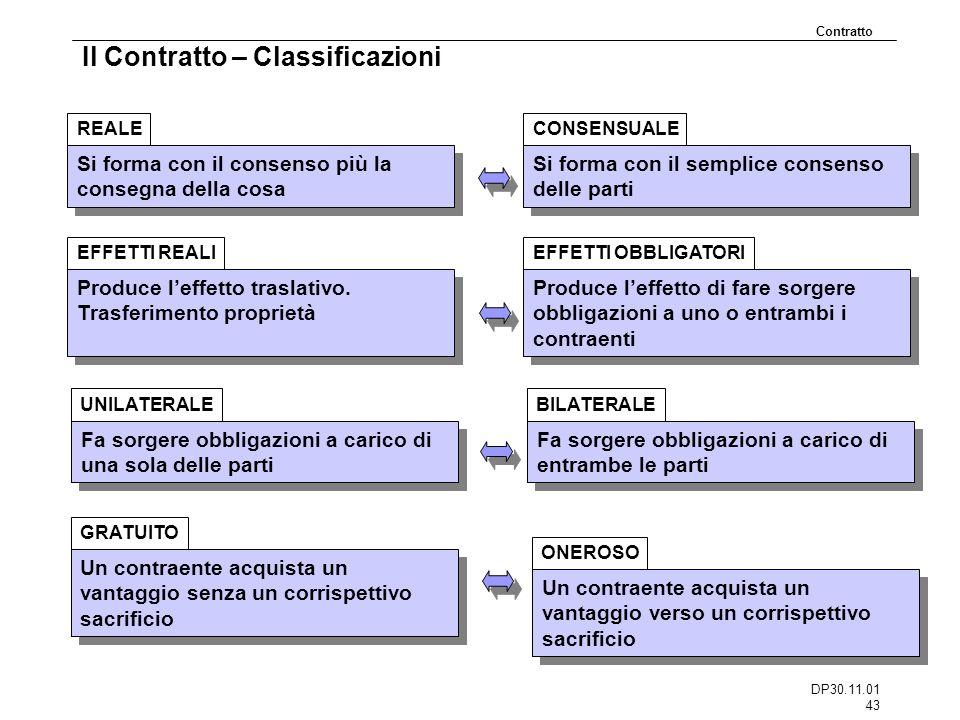 Il Contratto – Classificazioni