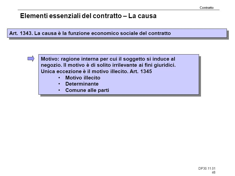 Elementi essenziali del contratto – La causa