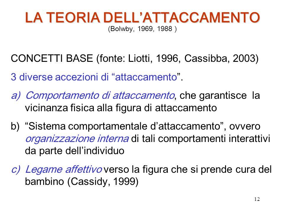 LA TEORIA DELL'ATTACCAMENTO (Bolwby, 1969, 1988 )