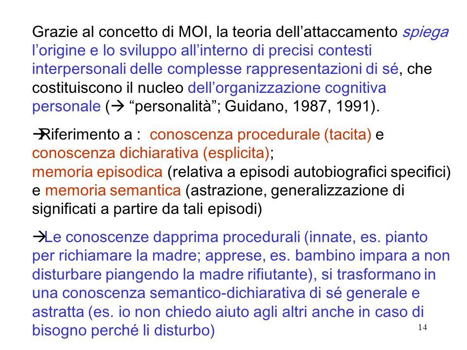 Grazie al concetto di MOI, la teoria dell'attaccamento spiega l'origine e lo sviluppo all'interno di precisi contesti interpersonali delle complesse rappresentazioni di sé, che costituiscono il nucleo dell'organizzazione cognitiva personale ( personalità ; Guidano, 1987, 1991).
