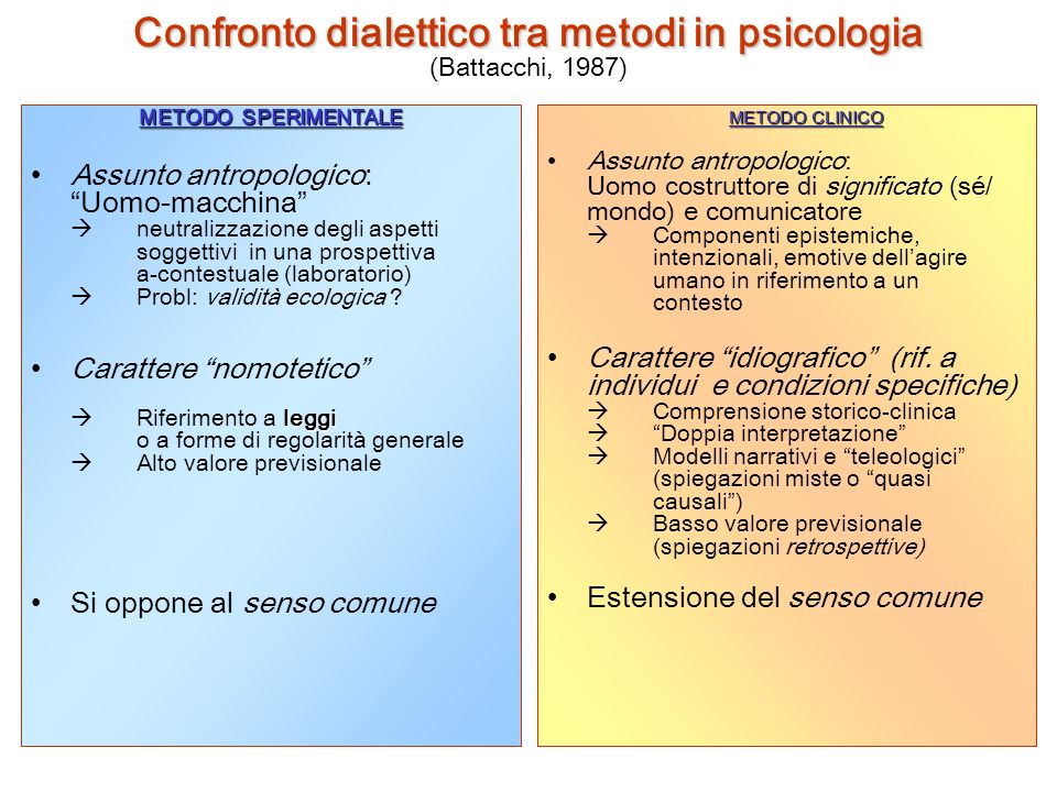 Confronto dialettico tra metodi in psicologia (Battacchi, 1987)