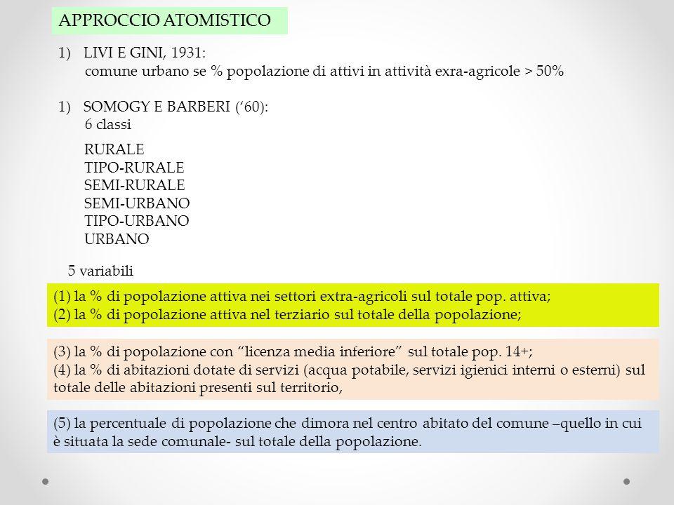 APPROCCIO ATOMISTICO LIVI E GINI, 1931: