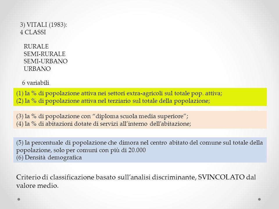 3) VITALI (1983):4 CLASSI. RURALE. SEMI-RURALE. SEMI-URBANO. URBANO. 6 variabili.