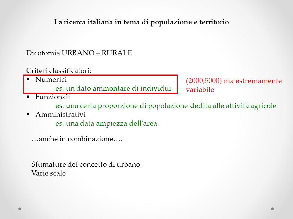 La ricerca italiana in tema di popolazione e territorio