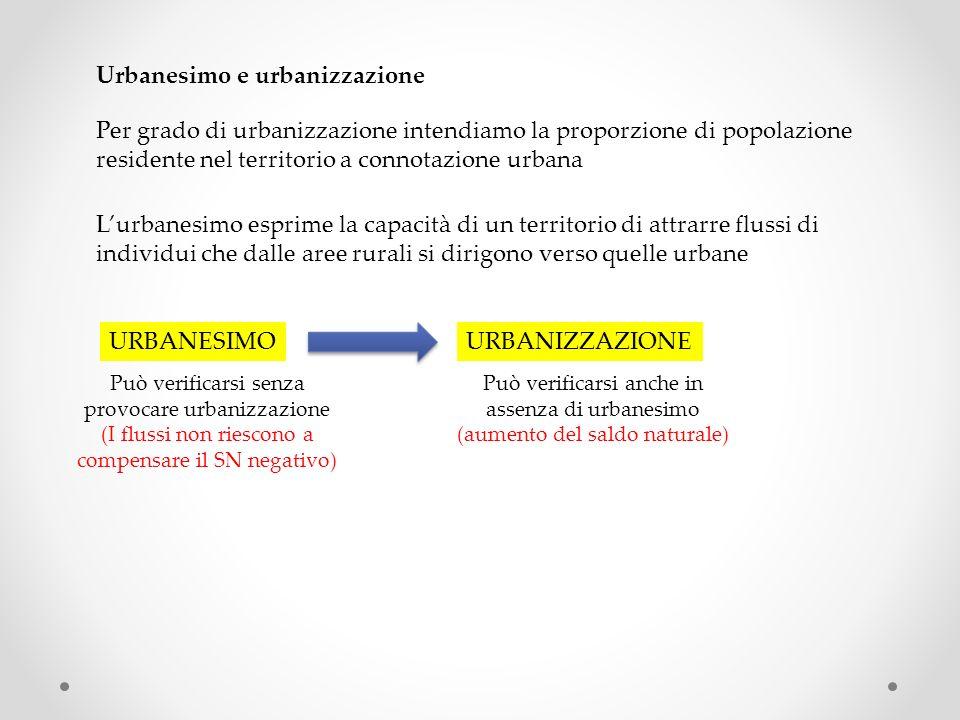 Urbanesimo e urbanizzazione