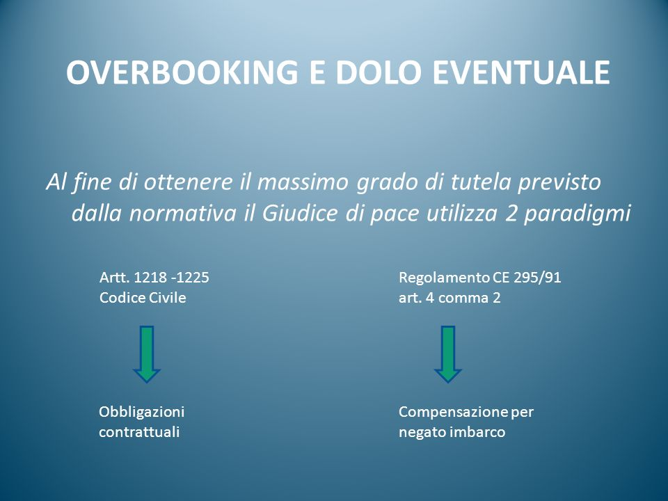 OVERBOOKING E DOLO EVENTUALE