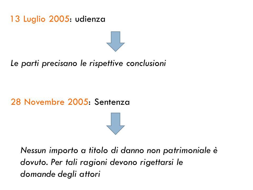 13 Luglio 2005: udienza Le parti precisano le rispettive conclusioni. 28 Novembre 2005: Sentenza.