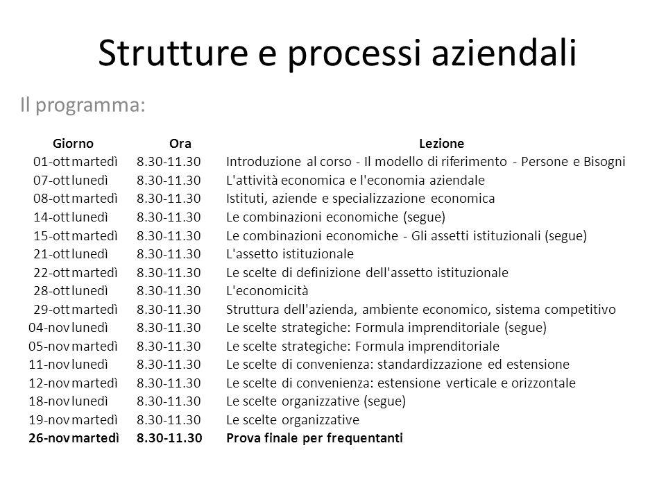 Strutture e processi aziendali