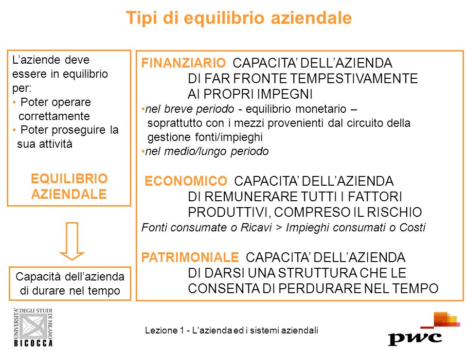 Tipi di equilibrio aziendale