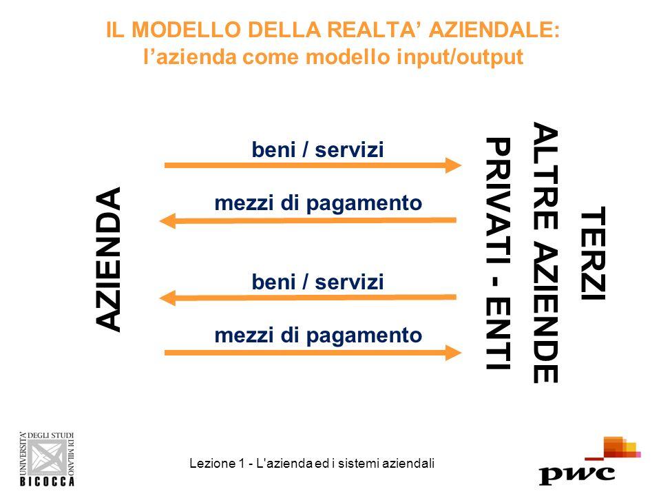 Lezione 1 - L azienda ed i sistemi aziendali