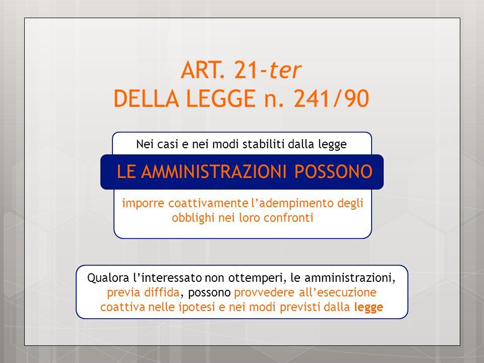 ART. 21-ter DELLA LEGGE n. 241/90 LE AMMINISTRAZIONI POSSONO