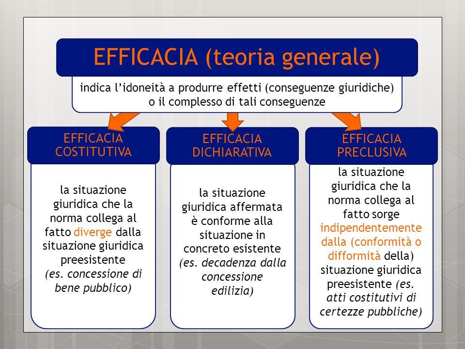 EFFICACIA (teoria generale)