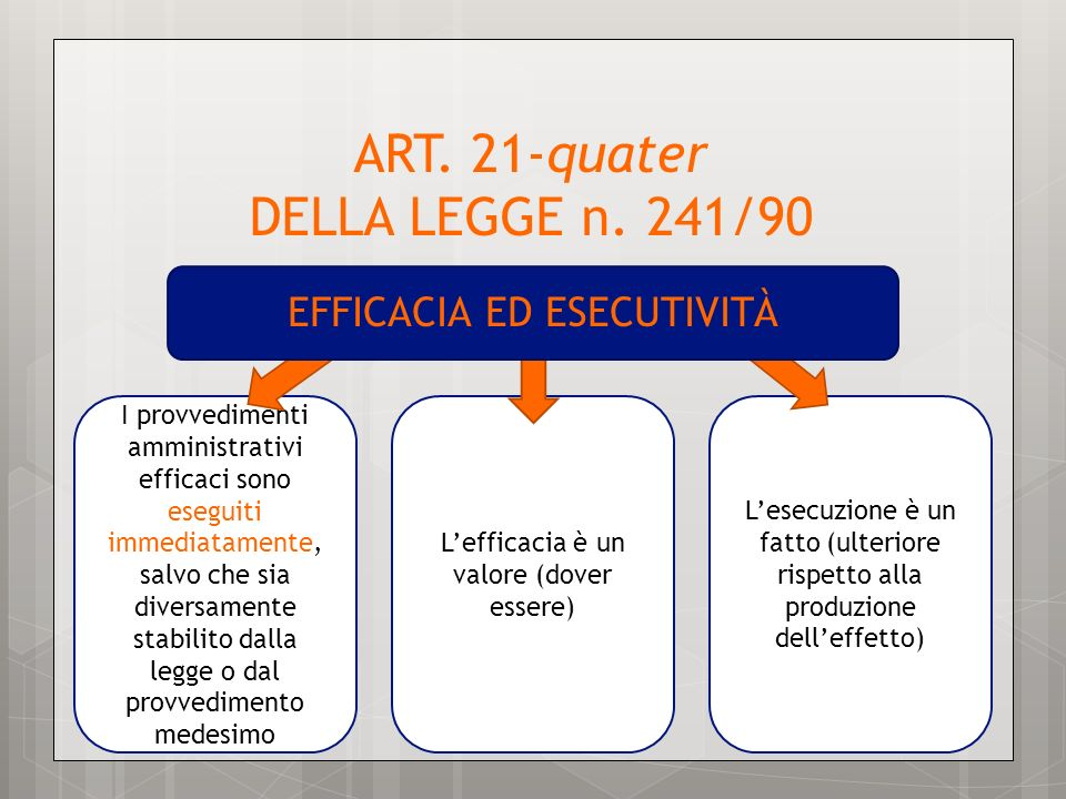 ART. 21-quater DELLA LEGGE n. 241/90