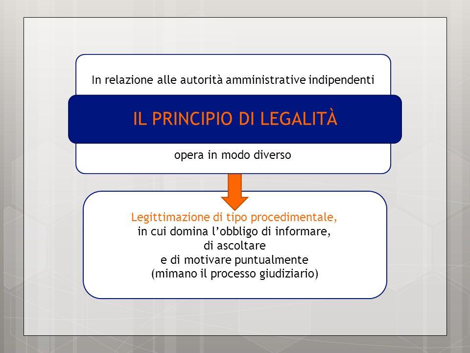 IL PRINCIPIO DI LEGALITÀ