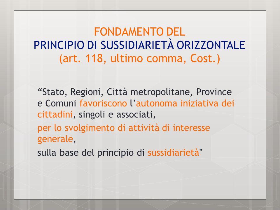 FONDAMENTO DEL PRINCIPIO DI SUSSIDIARIETÀ ORIZZONTALE (art