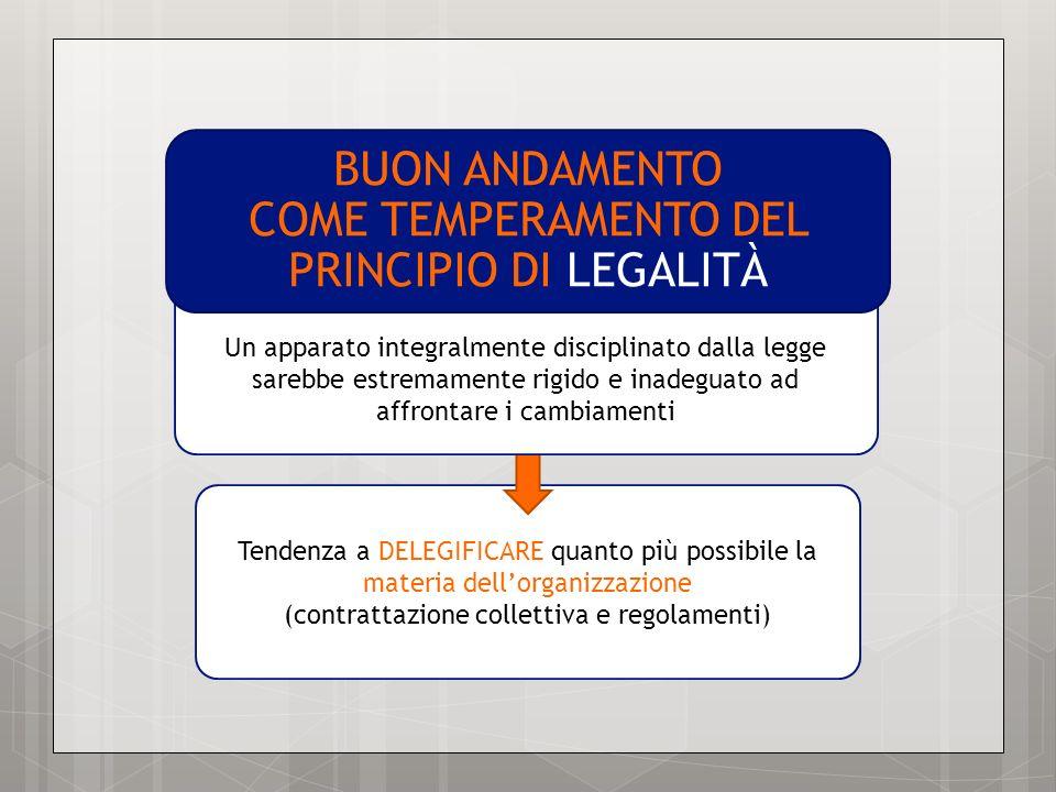 BUON ANDAMENTO COME TEMPERAMENTO DEL PRINCIPIO DI LEGALITÀ