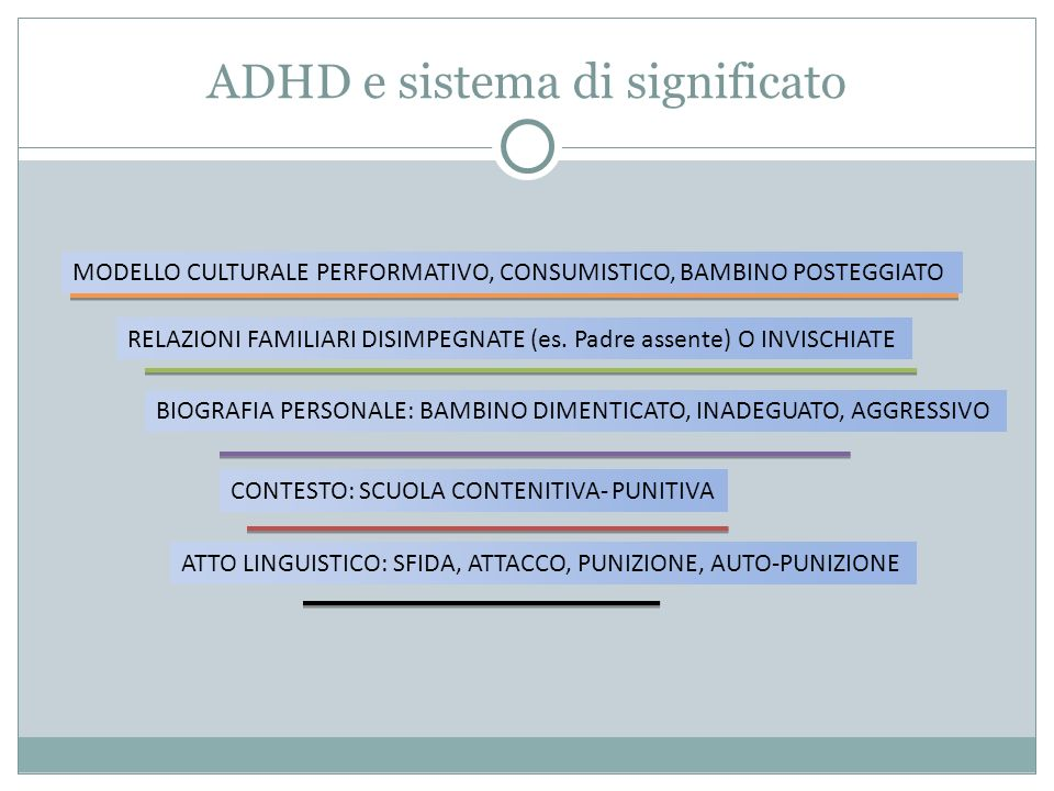 ADHD e sistema di significato