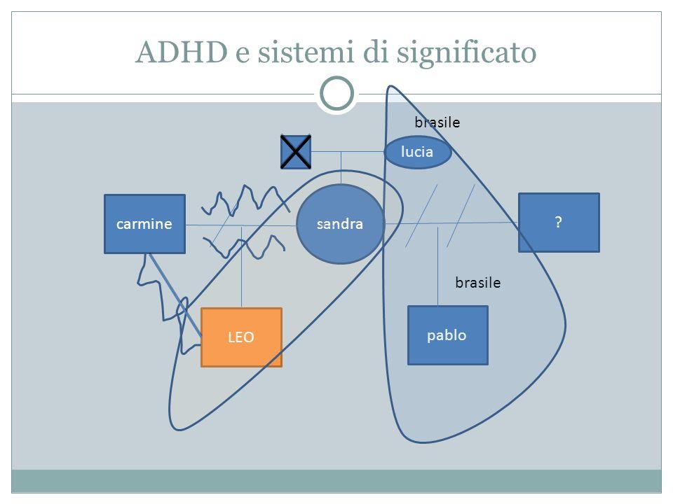 ADHD e sistemi di significato