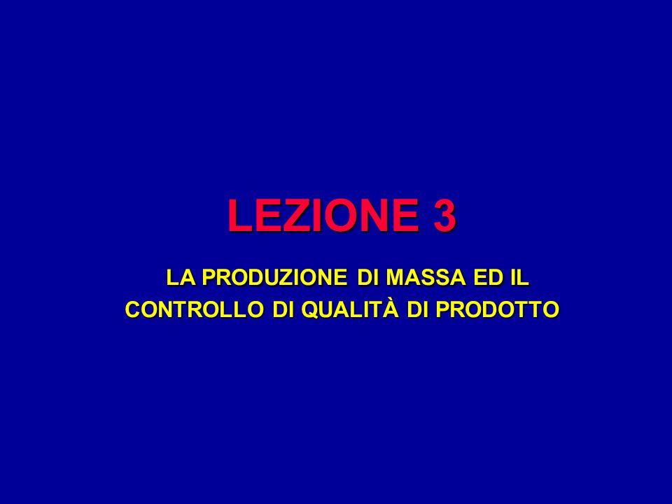 Facoltà di Ingegneria LEZIONE 3 LA PRODUZIONE DI MASSA ED IL CONTROLLO DI QUALITÀ DI PRODOTTO.