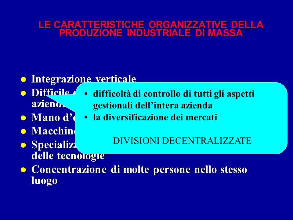 LE CARATTERISTICHE ORGANIZZATIVE DELLA PRODUZIONE INDUSTRIALE DI MASSA