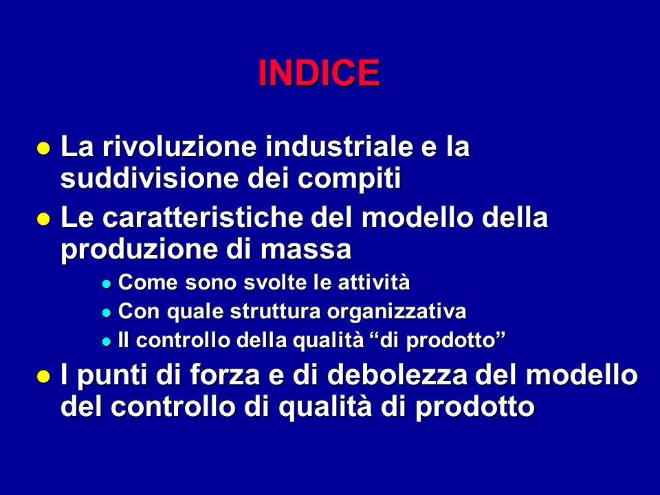 INDICE La rivoluzione industriale e la suddivisione dei compiti