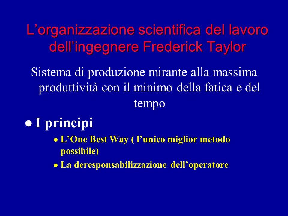 Facoltà di Ingegneria L'organizzazione scientifica del lavoro dell'ingegnere Frederick Taylor.